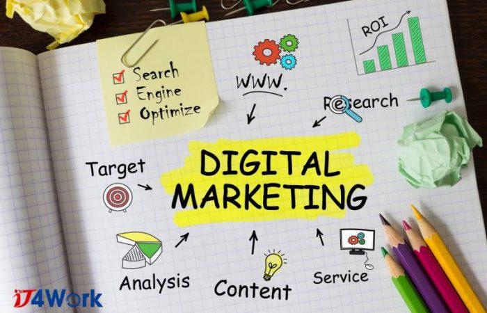 Khóa học Digital Marketing Chứng chỉ sơ cấp