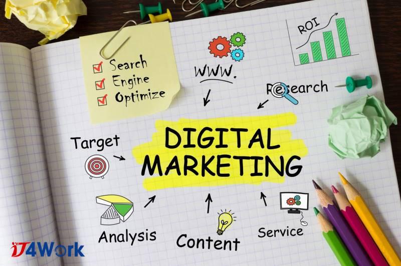 khóa học digital marketing chứng chỉ sơ cấp IT4Work